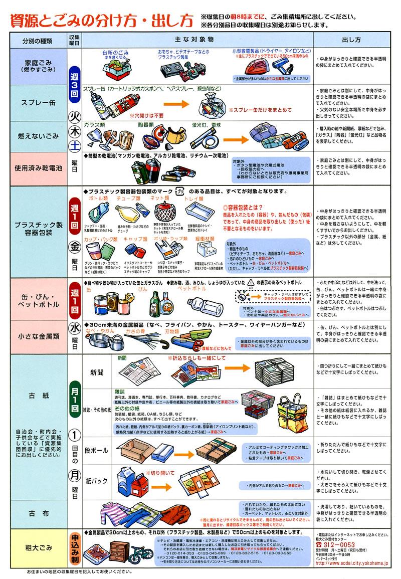 ゴミ カレンダー 市 横浜 収集 日